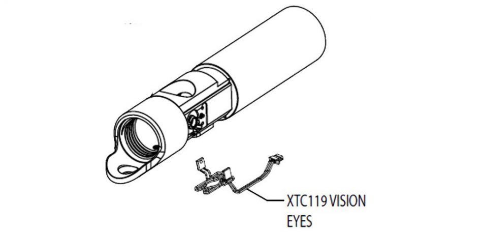 GoG / Smart Parts eXTCy Augen / Vision Eyes
